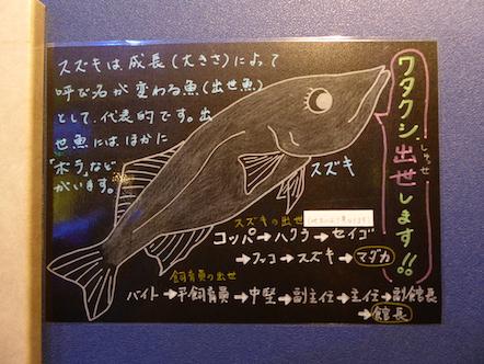 竹島水族館 スズキ