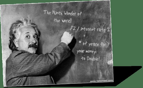 Albert Einstein knew his exponential function