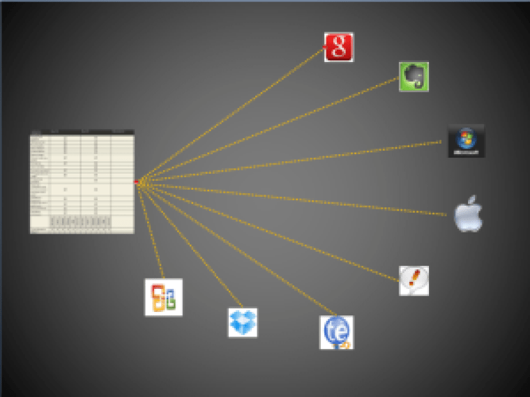 15 Applications and Tools