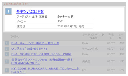 takitsubaclipsrank1.jpg