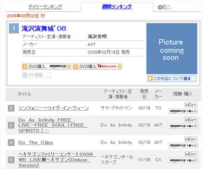 Takizawa Enbujo'08 DVD is Number 1!