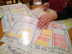 各店の顧客の旅デザインマップを持ち寄って検討中