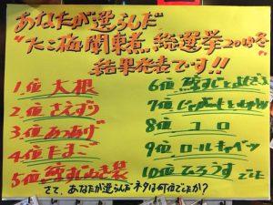 関東煮(かんとだき/おでん)総選挙2018冬の選挙結果ランキング