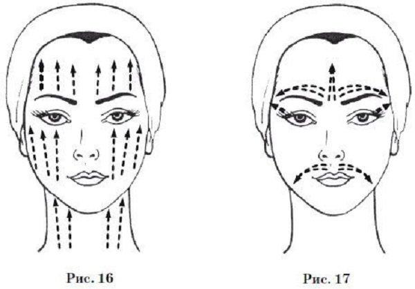 масаж бръчки снимка