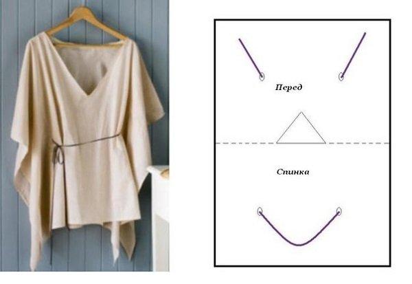 простые выкройки платья