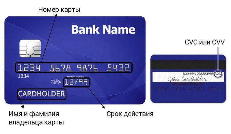 если мошенники знают номер карты