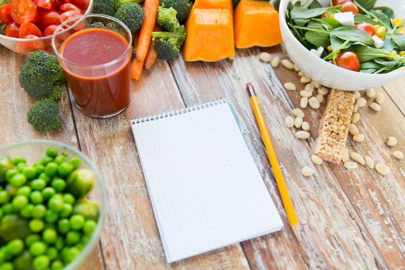 полезные привычки питания