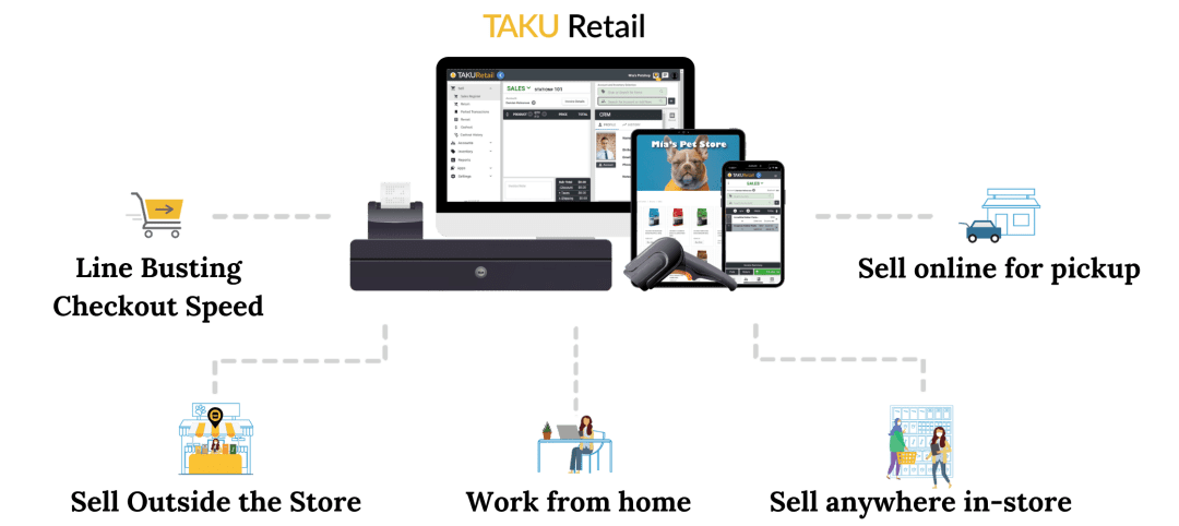 All-in-One Retail Management Software