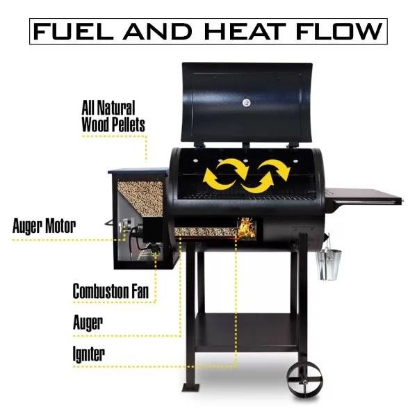 pelet mangal pelet ızgara sistemleri