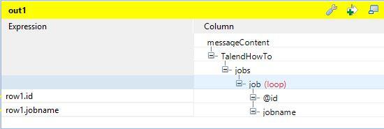 ActiveMQ XML tree
