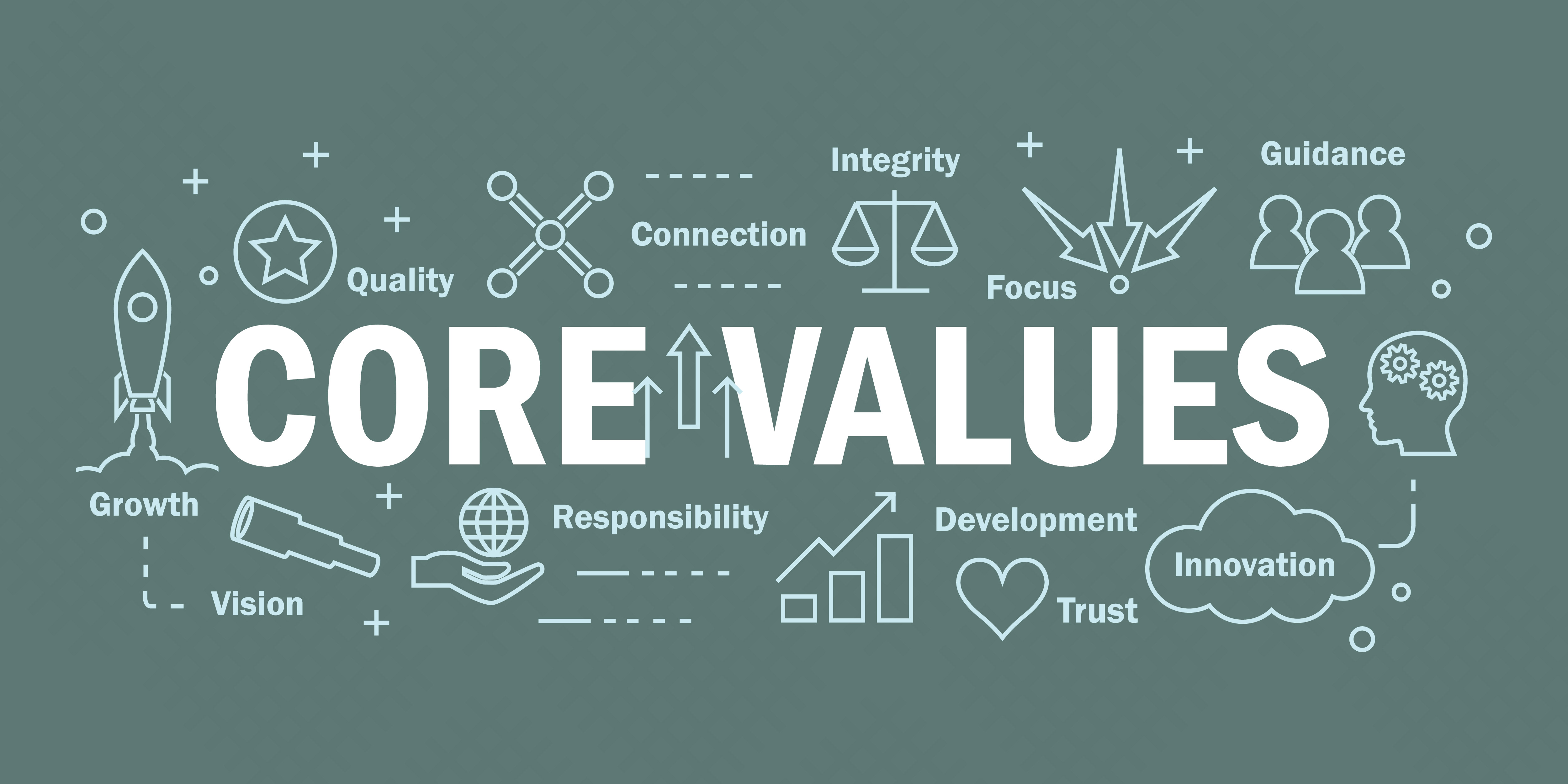 Employee Value Proposition Vilcap Curriculum