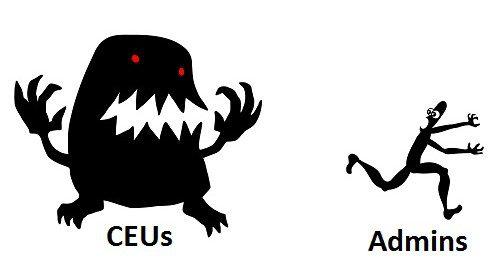 Managing Complex CEUs