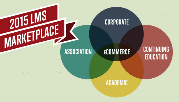 2015-lms-marketplace_lms-vendor-awards