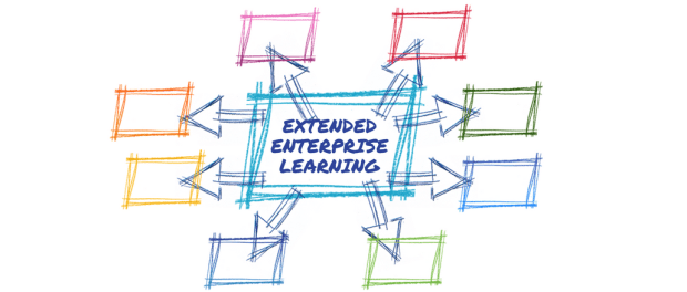 Extended enterprise learning is gaining momentum among employee-focused corporate learning professionals. Why and how is this affecting learning technology? Independent analyst John Leh explains