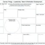 Leiderschap Inspiratie in 1 minuut (005) – Canvas tool