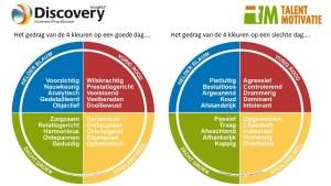 Nu we wat vaker thuis mogen werken; is het handig om de kennis van Insights Discovery weer op te halen.