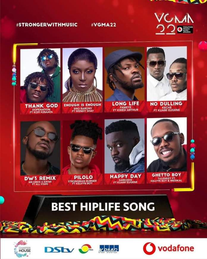 FB IMG 1617450373204 Final List Of Nominees For VGMA 2021- 22nd Edition