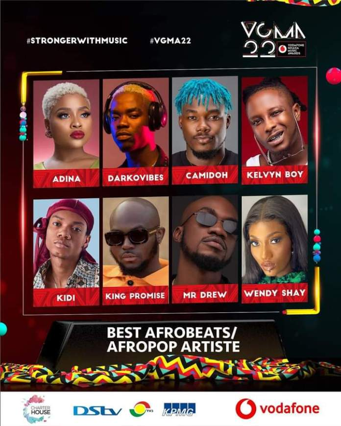 FB IMG 1617483432374 Final List Of Nominees For VGMA 2021- 22nd Edition