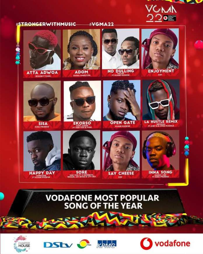 FB IMG 1617483479020 Final List Of Nominees For VGMA 2021- 22nd Edition