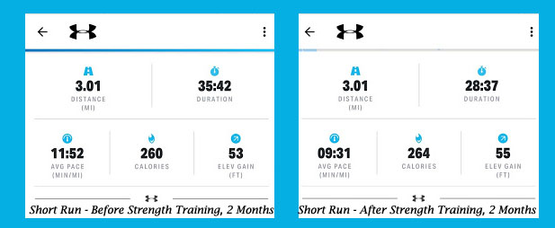 adding strength training to your running short run results