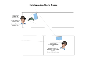Hololens Contest – (12 Weeks to go) – Hollo World! | TALES