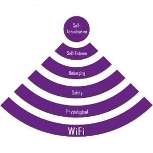 #FirstWorldProblems no wifi!!!!