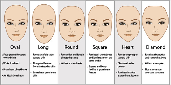 Category: Face Shapes - tales of a beauty maven