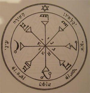 talismán sol cuarto pantáculo clavículas de Salomón