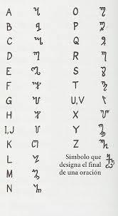 escritura de los ángeles