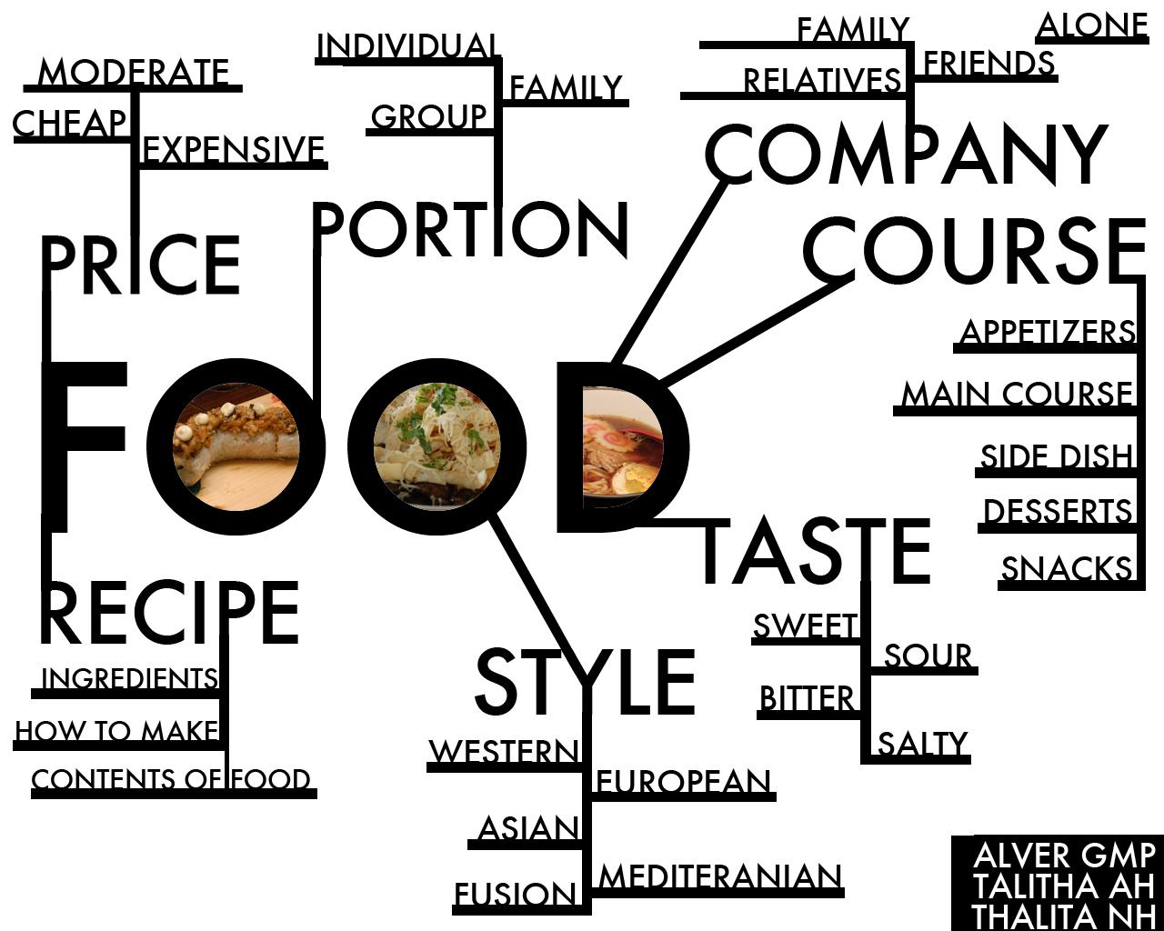 Food Resources Healthy Eating Habits Chestnut Esl Efl