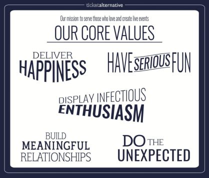 Ticket Alternative Core Values