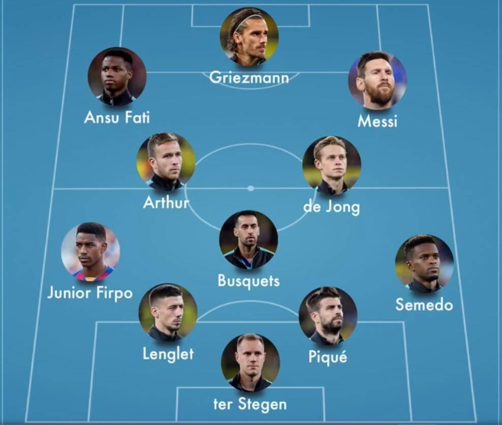 FC Barcelona vs Villarreal CF - Expected Lineup - LaLiga 19-20