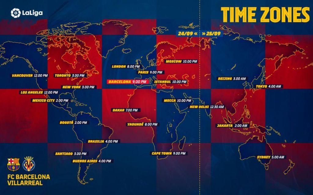 FC Barcelona vs Villarreal CF Kick Off Time - LaLiga 19-20