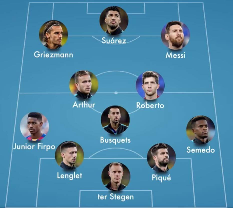 FC Barcelona vs Villarreal [2-1] - Starting Lineup - LaLiga 19-20