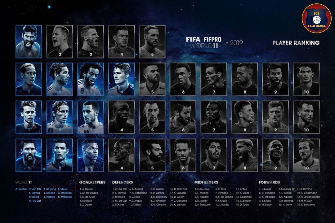 Ivan Rakitic Individual Awards - Fifa FifPro