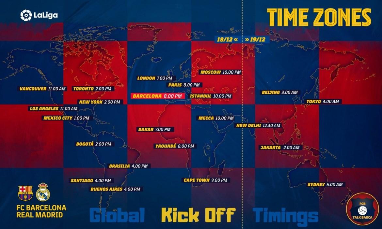 Barcelona vs Real Madrid (El Classico) kick Off Time - La Liga 19-20