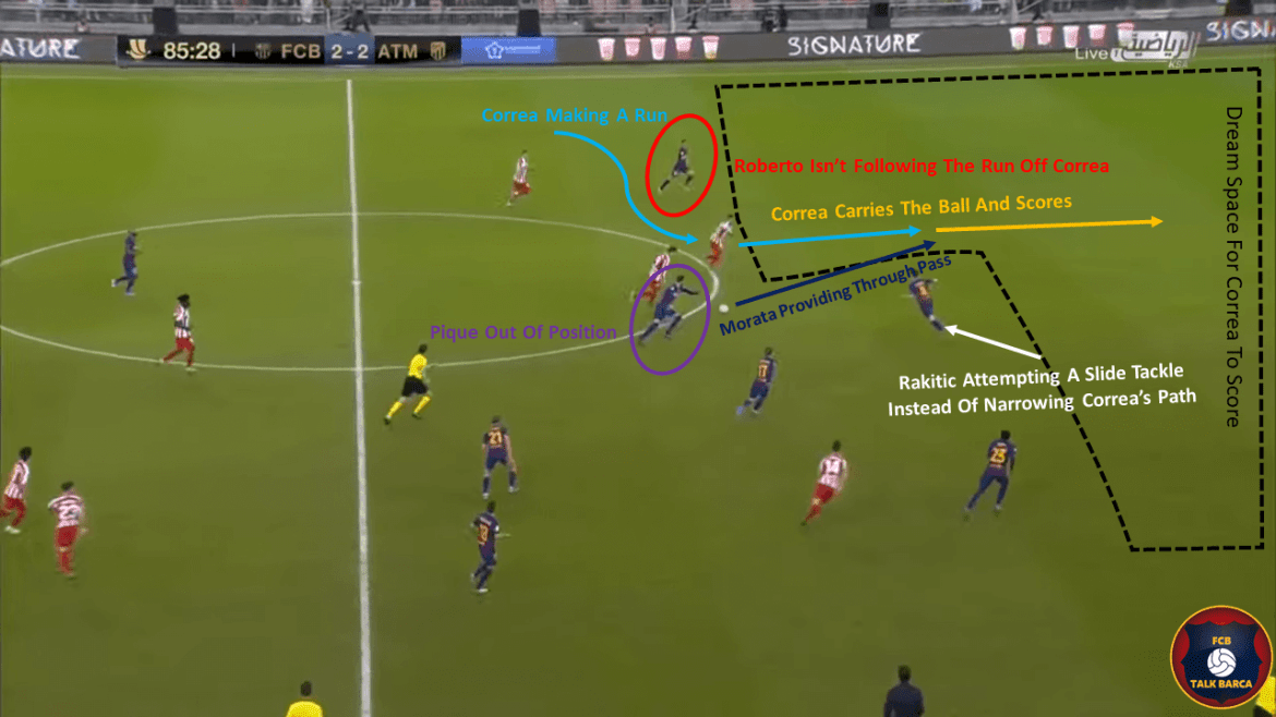 Atletico Madrid vs Barcelona [2-3] Tactical Analysis Of Third Goal- 2019-20