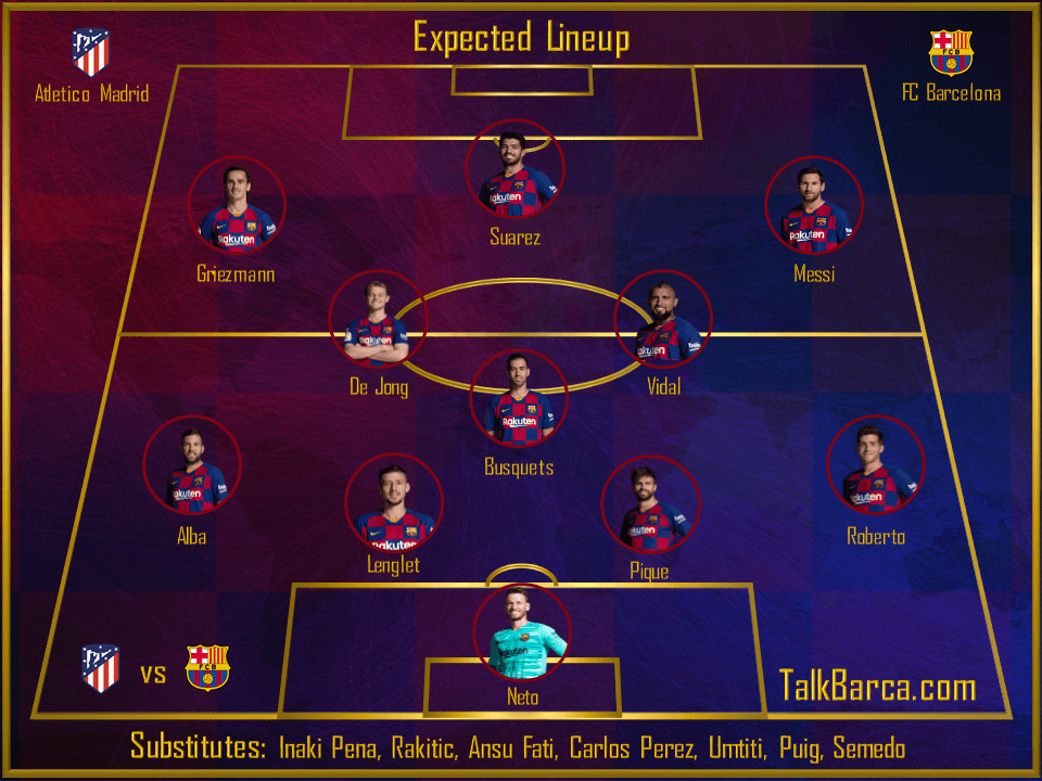 Atletico Madrid vs Barcelona Expected Lineups - Super Copa 2019-20
