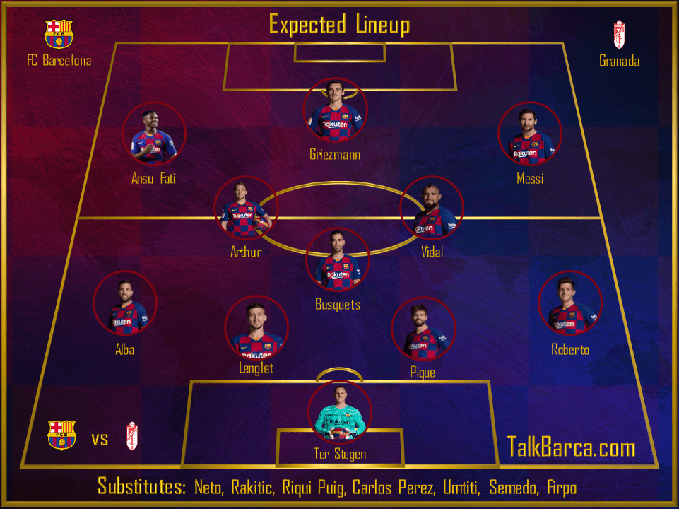 Barcelona vs Granada Expected Lineup - La Liga 2019-20