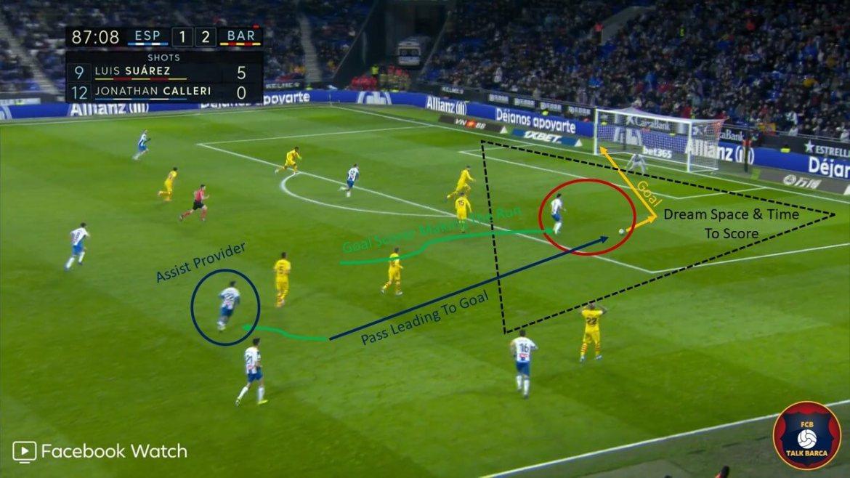 Espanyol vs Barcelona [2-2] Tactical Analysis Second Goal - La Liga 2019-20