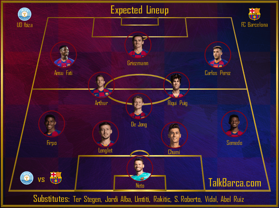 Ibiza vs FC Barcelona Expected Starting Lineup - Copa Del Rey 2019-20