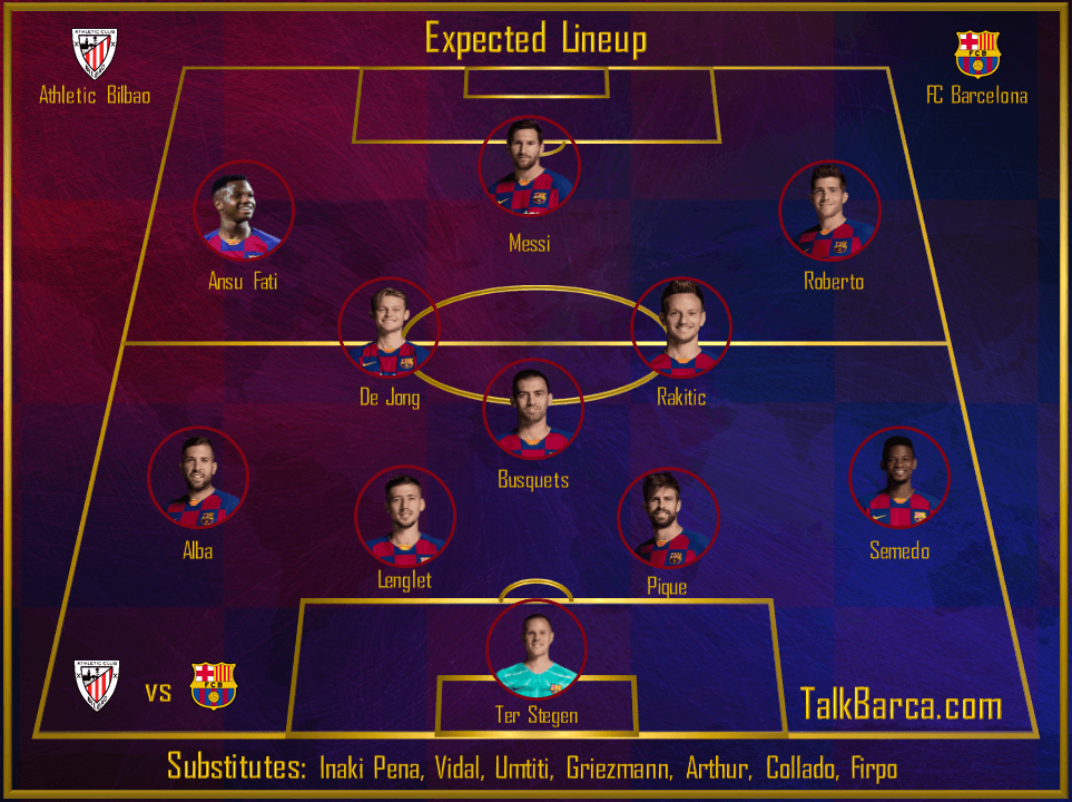 Athletic Bilbao vs Barcelona [1-0] Starting Lineup - Copa Del Rey 19-20