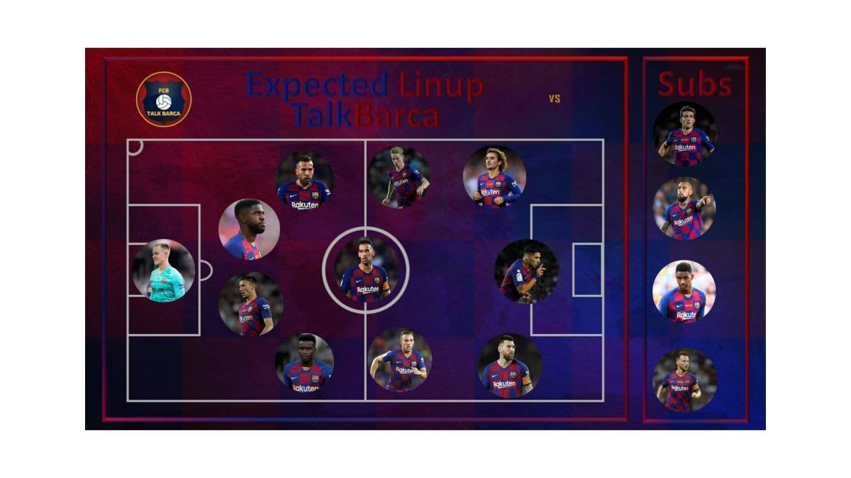 Real Betis vs Barcelona Expected Lineup- La Liga 19/20