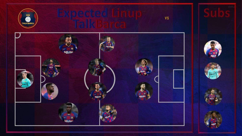 Real Madrid vs Barcelona (El Classico) Expected Lineup- La Liga 19/20