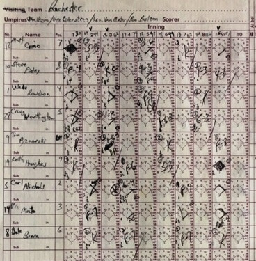 Scorebook kept by