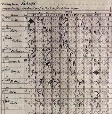 Scorebook kept by