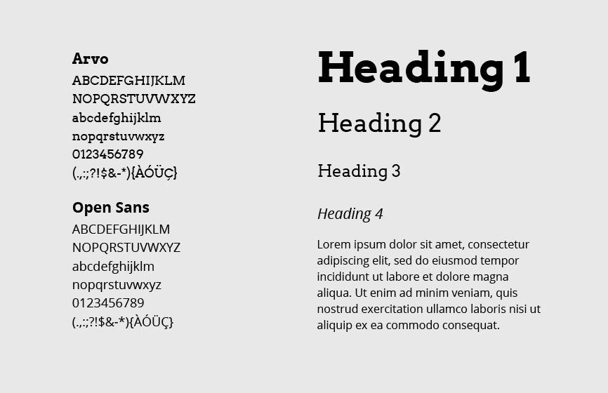 typography IH
