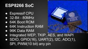 Sonoff wifi switch esp8266