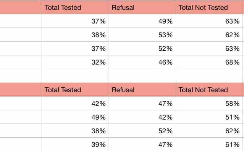 2017 Math Percentages ALMS - IEYMS.jpg