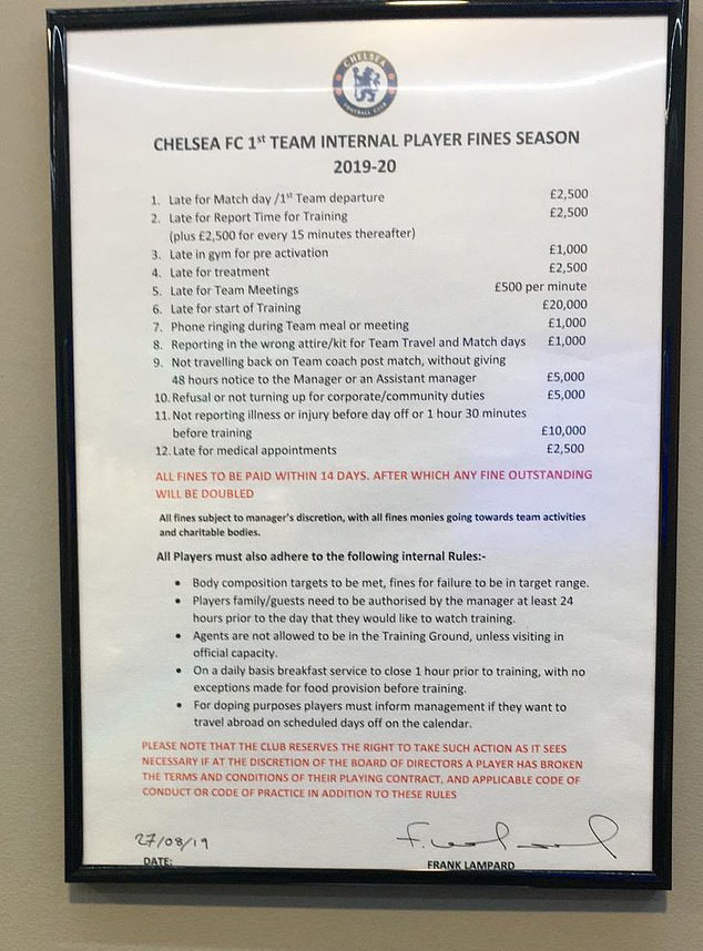 A photo of Frank Lampard's fine list at Chelsea has appeared on social media